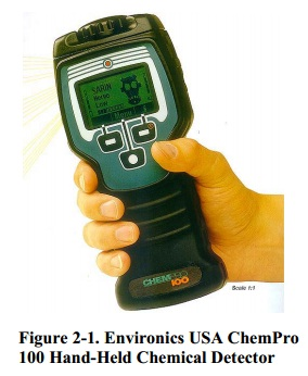 chempPro 100 hand held chemical detector