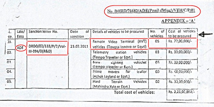 The vehicle was procured for Project Rustom in the name of Remote Video Terminal Vehicle. Vide letter No DRDO/02/333/P/2/Vol-II-394/D/R&D date 23/02/2011.